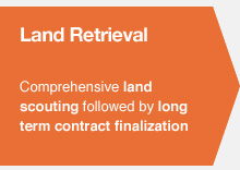 Land Retrieval